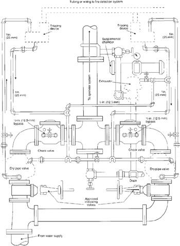 Panel Riser Diagram furthermore Burglar Alarms Intruder Alarm Wireless Home Security Systems furthermore Audio Power  lifier circuit for AM Radio 22127 in addition Smoke detector drawings likewise Index149. on sample schematic diagram for alarm