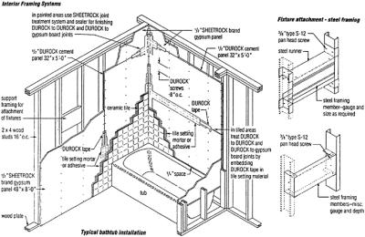 wall framing diagram for bath