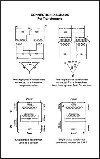 distribution transformer wiring diagram 3.6: transformer electrical characteristics | engineering360 hvac transformer wiring diagram