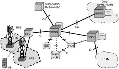 Chapter 3 system architecture engineering360 network architecture ccuart Image collections