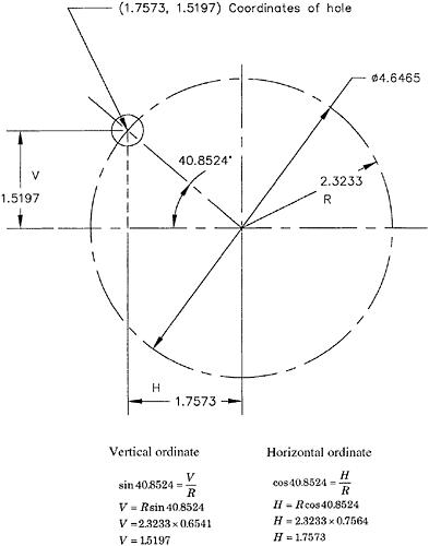 figure 5 42: sample problem for locating coordinates