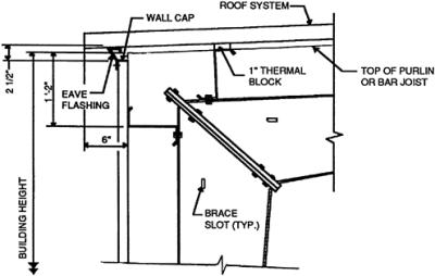 Habs Details Of The Porch And Gabled Dormers Of The Post Surgeons Quarters Media likewise 49258189651102037 likewise 3108 Square Feet 3 Bedroom 3 5 Bathroom 4 Garage Bungalow 40473 as well Building A Shed Roof Canopy furthermore Framing A Cathedral Ceiling. on porch framing