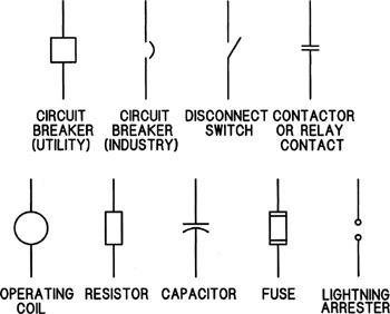 Schematic symbol circuit breakers circuit breaker wire center chapter 2 power apparatus engineering360 rh globalspec com fuse schematic symbol europe thermal overload schematic symbol asfbconference2016 Images