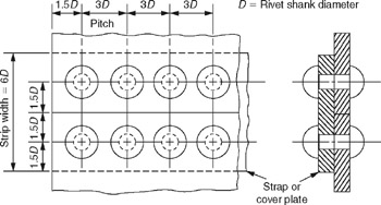 4 2: Riveted joints | Engineering360