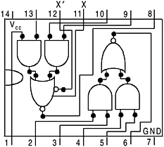 Appendix 3: Pin Configuration of 74 Series Integrated Circuits