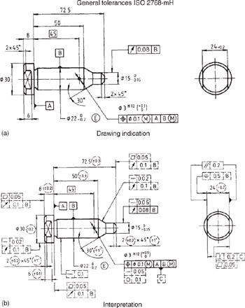 iso geometric dimensioning and tolerancing