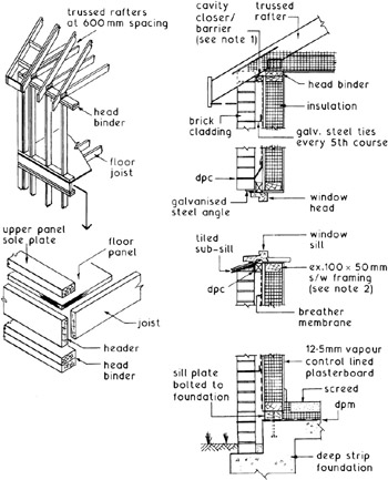 Timber Frame Construction | Engineering360