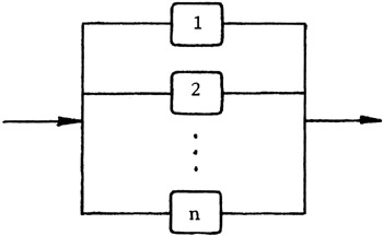 chapter 2  reliability of parallel systems
