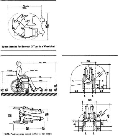 Cena further John Deere Farm Tractor Coloring Page as well Wheel Chair Width likewise Recambio Capota Silla together with John Deere Farm Tractor Coloring Page. on peg perego book