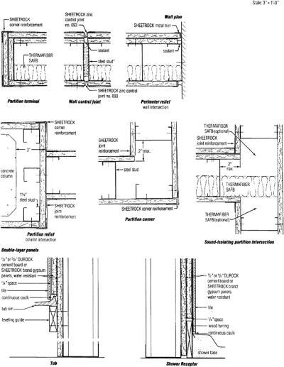 Typical Metal Stud Ceiling Framing Details | www.lightneasy.net