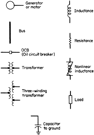 Power System Single Line Diagram Symbols Diagram